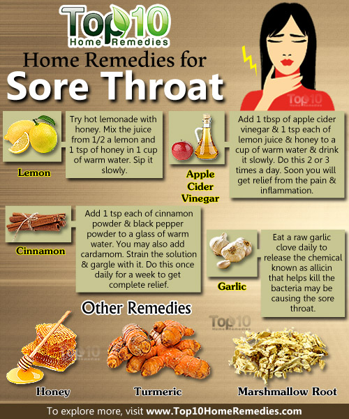 Home Remedy For Sore Throat Video
