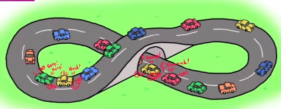 Here's How A Single Car Can Cause A Massive Traffic Jam